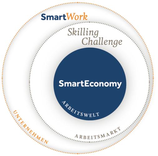 smart_economy_grafik_0.png